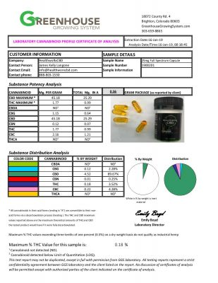 FULL SPECTRUM CBD OIL CAPSULES, substance potency analysis