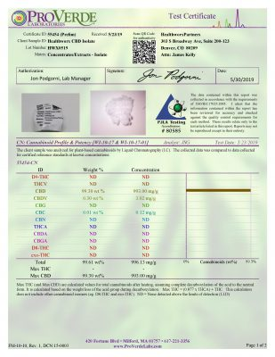 cbd isolate lab coa