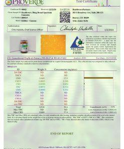 HWX broad spectrum CBD gummies potency test