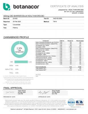 CBD Balm Lab Results