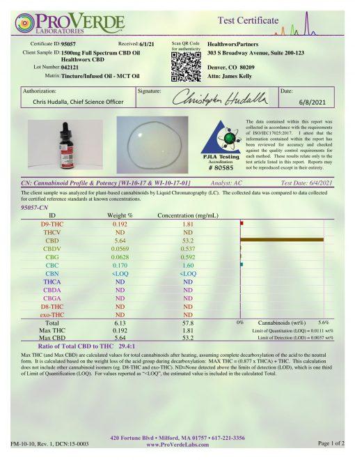 Full Spectrum 1500mg CBD tincture lab test result for Potency