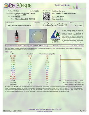 Full Spectrum 5000mg CBD tincture lab test result for Potency